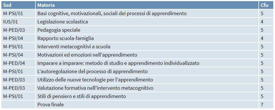 Programma-Didattica-Metacognitiva-Motivazione-e-Apprendimento