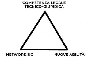 triangolo-avvocatura